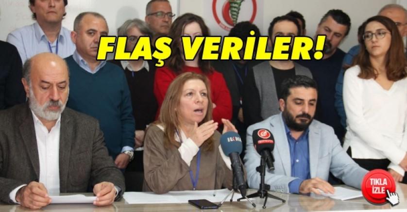 Rapor açıklandı! Urfa'da yok, Antep'ten de ancak 24 saat içerisinde...